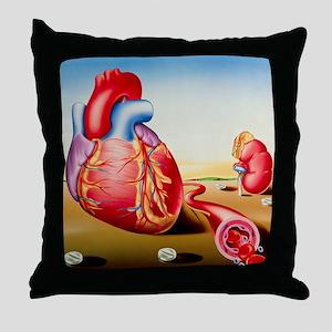 High blood pressure Throw Pillow