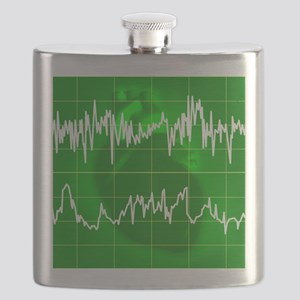Irregular heartbeat Flask