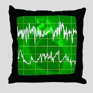 Irregular heartbeat Throw Pillow