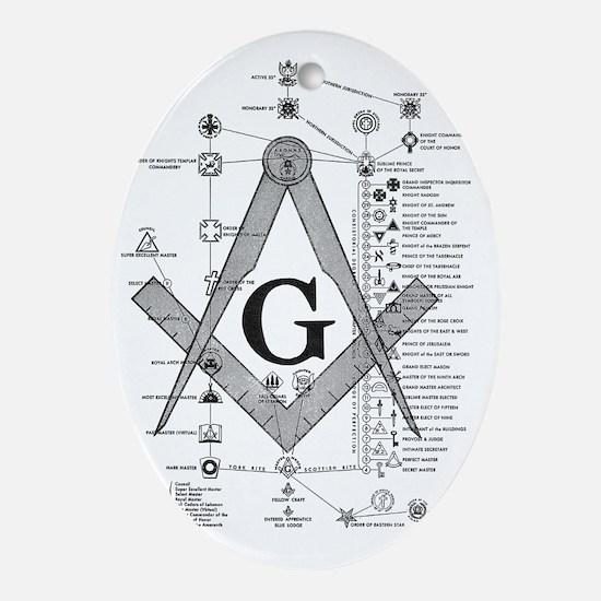 Masonic Bodies Oval Ornament