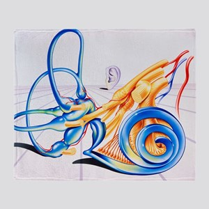 Artwork of inner ear Throw Blanket