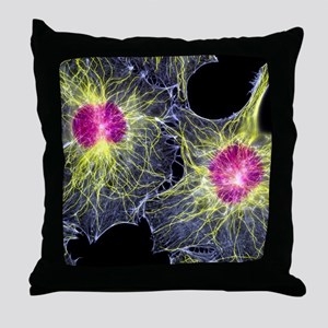 Fibroblast cells showing cytoskeleton Throw Pillow