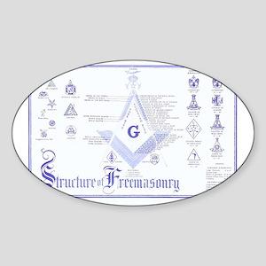 Masonic Structure Sticker (Oval)