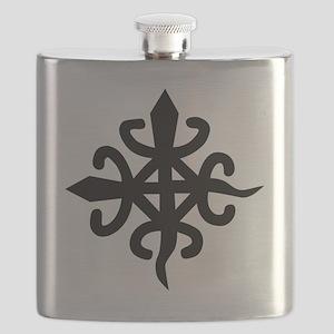 FUNTUNFUNEFU Flask