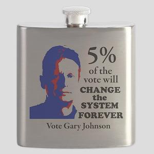 5 percent Sticker Flask