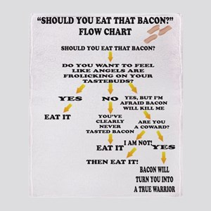 Should you eat that Bacon Throw Blanket