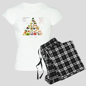 Paleo Madpyramiden med pale Women's Light Pajamas