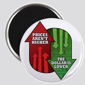 Prices Arent Higher, The Dollar is Lower Magnet