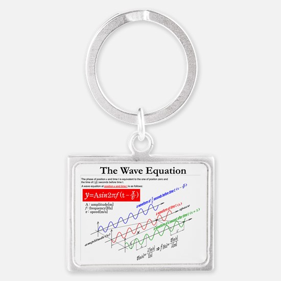The Wave Equation Landscape Keychain