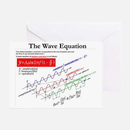 The Wave Equation Greeting Card