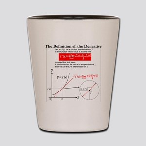 The Definition of the Derivative. Shot Glass
