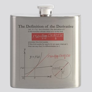 The Definition of the Derivative. Flask