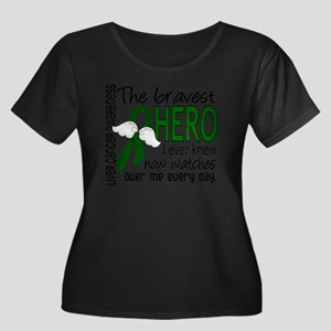 D Liver  Women's Plus Size Dark Scoop Neck T-Shirt