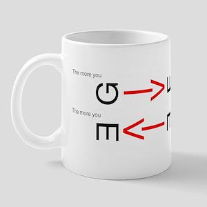 GiveReceive Mug
