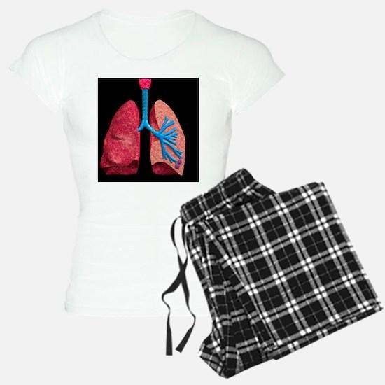 Human lungs Pajamas