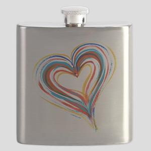 heart4cp Flask