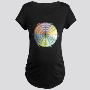 mathUnitCircleTheCircle16in Maternity Dark T-Shirt