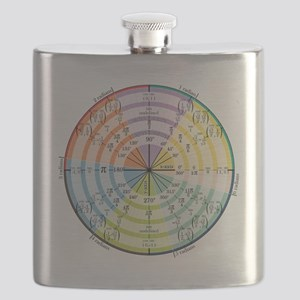 mathUnitCircleTheCircle16in Flask