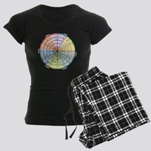 mathUnitCircleTheCircle16in Women's Dark Pajamas