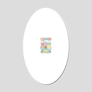 Unit Circle, Radians, Equati 20x12 Oval Wall Decal