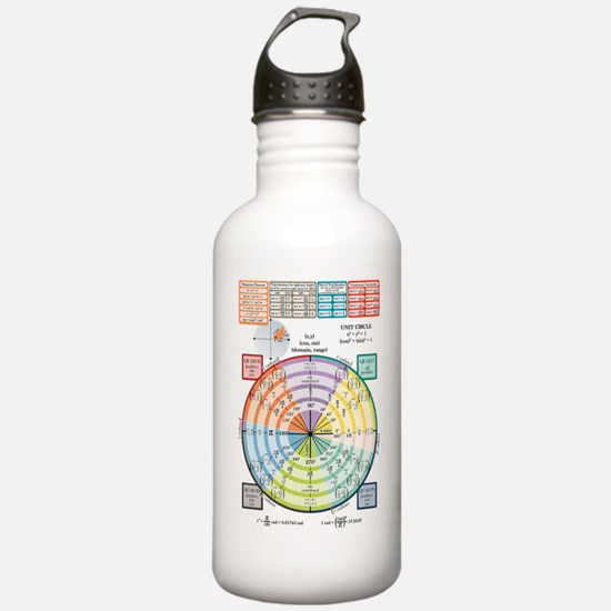 Unit Circle, Radians,  Water Bottle