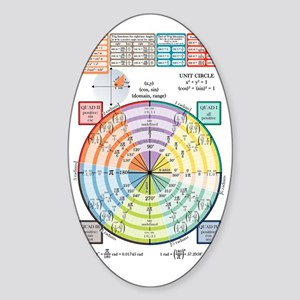 Unit Circle, Radians, Equations Sticker (Oval)