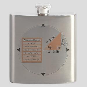 Pythagorean Theorem Flask