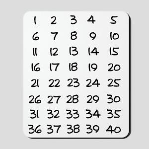 Pregnancy Countdown Mousepad