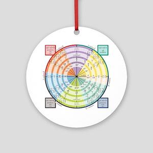 Unit Circle: Radians, Degrees, Quad Round Ornament