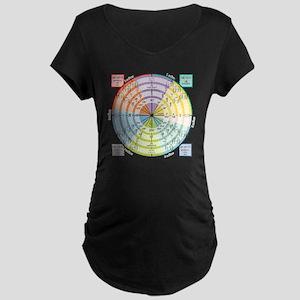 Unit Circle: Radians, Degre Maternity Dark T-Shirt