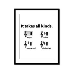All Kinds Triads Framed Panel Print