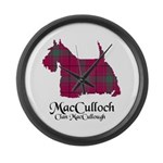 Terrier-MacCulloch.MacCullough Large Wall Clock