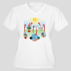 Carbon cycle Women's Plus Size V-Neck T-Shirt