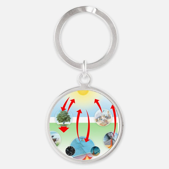Carbon cycle Round Keychain