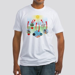 Carbon cycle Fitted T-Shirt