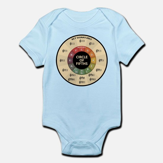 Circle of Fifths Body Suit