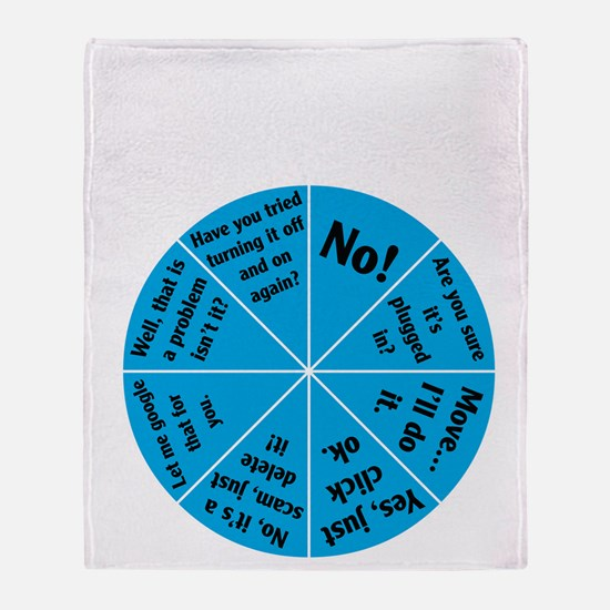 IT Wheel of Answers. Throw Blanket