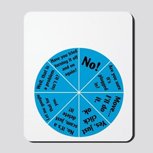 IT Wheel of Answers. Mousepad