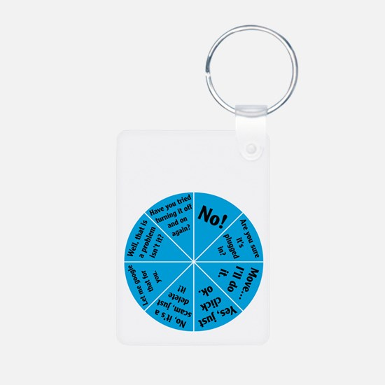 IT Wheel of Answers. Keychains