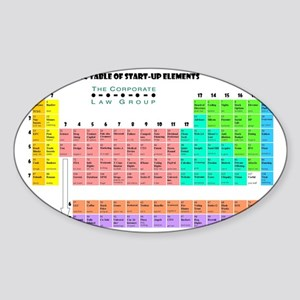 Periodic Table of Start-Up Elements Sticker (Oval)