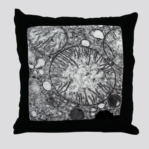 Transmission electron micrograph of m Throw Pillow