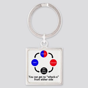 The Truth about Political Views Square Keychain