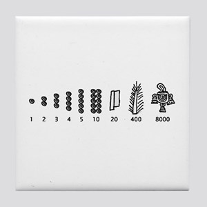 Aztec Numbers Tile Coaster