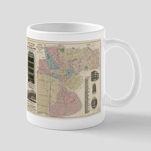 Vintage Map of Newark NJ (1879) Mugs