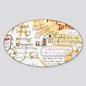 The Pyramid of Intimacy Sticker (Oval)