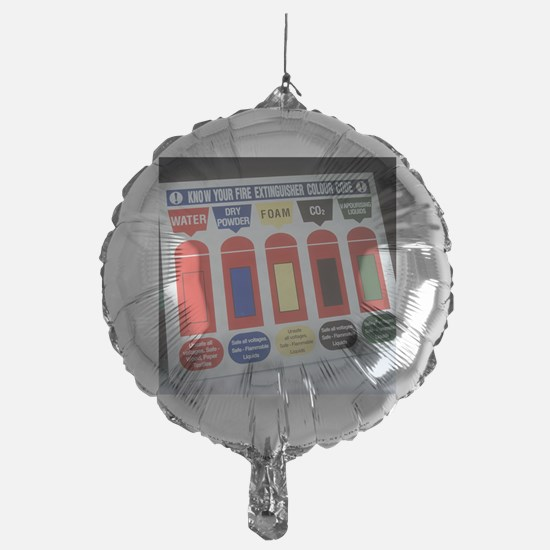 Fire extinguisher codes Balloon