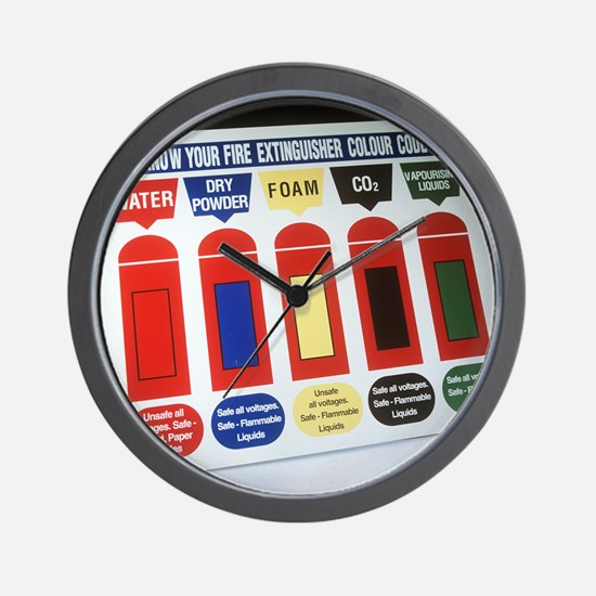 Fire extinguisher codes Wall Clock