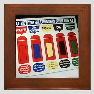 Fire extinguisher codes Framed Tile