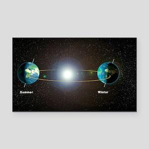 Earth's seasons Rectangle Car Magnet