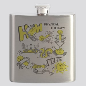 How physical therapy works Flask